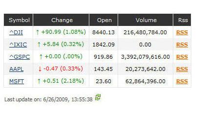 Stock Quotes Web Part screenshot